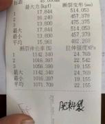 日本进口PE化肥袋颗粒