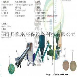 线路板金属回收设备 电路板回收设备厂家 电源板回收设备厂家