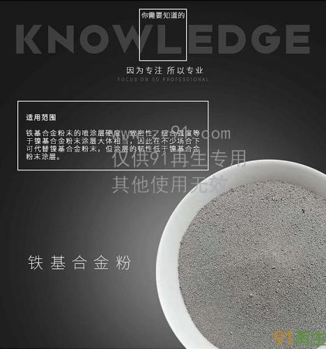 供應鐵基合金粉